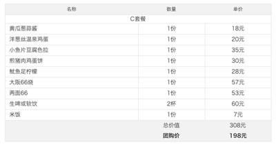 198元団購Cセット