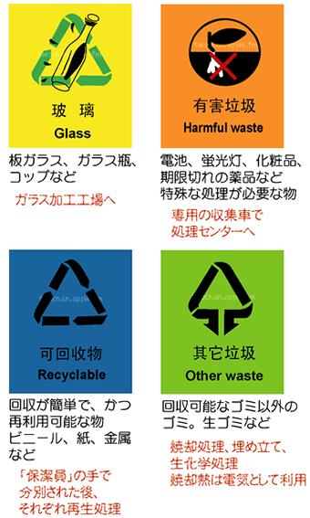 分別ゴミの色分け